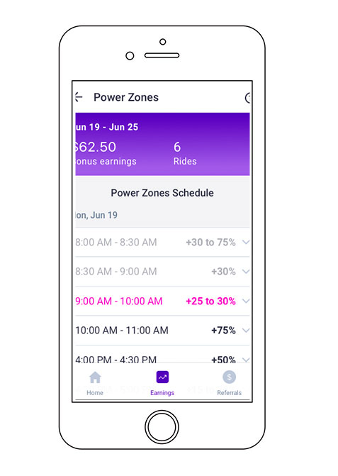 Lyft app Driver Power Zones