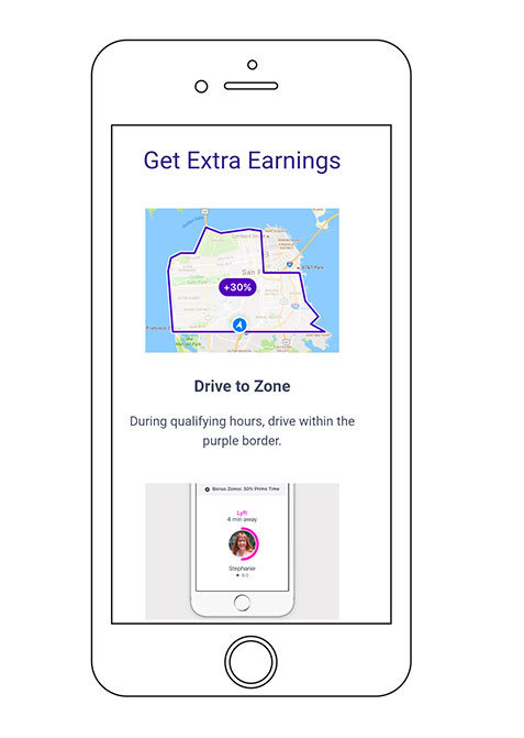 Lyft Power Zones