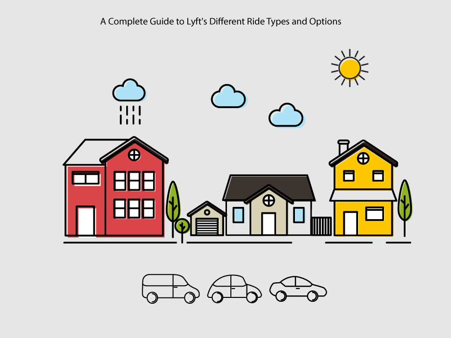 complete guide of Lyft rides Types