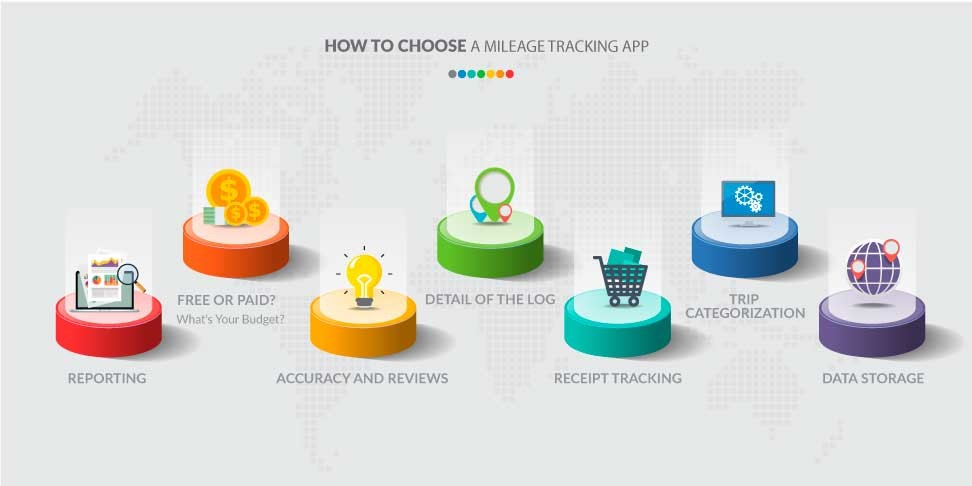 how to choose a mileage tracking app