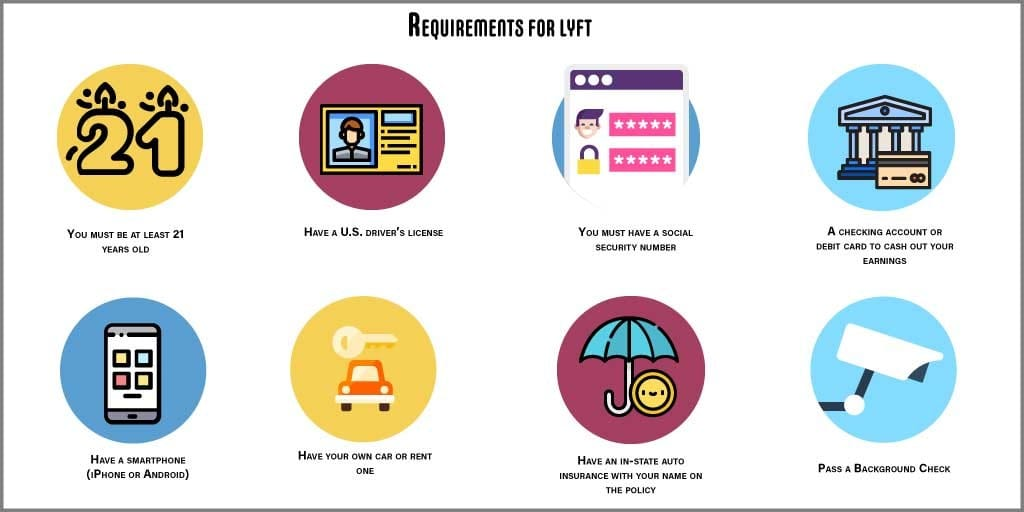 lyft driver requirements